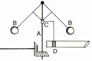 fig. 3 - Il regolatore di Watt